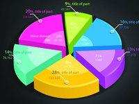 1月10日TMT行业数据一览