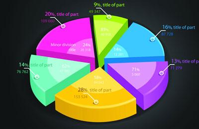 1月18日TMT行业数据一览