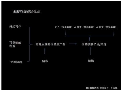 钛媒体:魏武挥-未来可能的媒介生态