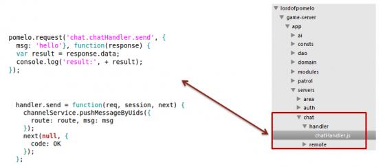 深入浅出node.js游戏服务器开发——Pomelo框架的设计动机与架构介绍