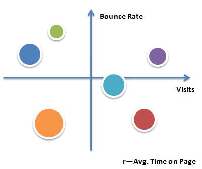 page-segment-xlbubble