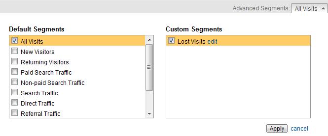 Comparison-All-and-Lost-Visits比较迷失用户和所有用户