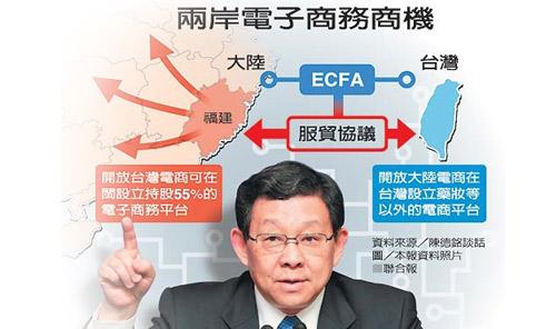 台湾电商应与大陆加强互动