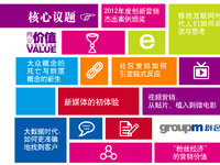 技术驱动的营销革命——2012年度创新营销十大杰出案例(下)