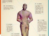 智能设备人体侵略图