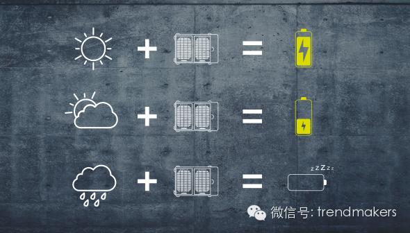 高效太阳能充电,拒绝1%的电量尴尬-钛媒体官方网站