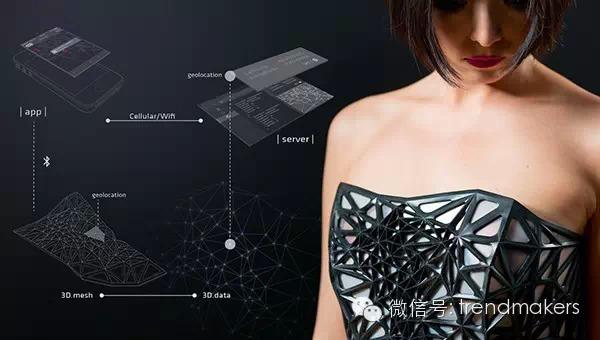 一件会变透明的3D裹胸衣,姑娘们敢穿么?-钛媒体官方网站