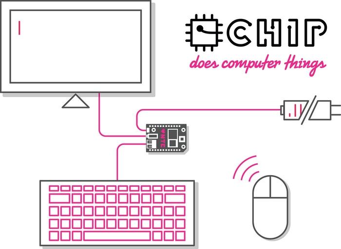 全世界第一款9美元的个人电脑,它的名字叫CHIP-钛媒体官方网站