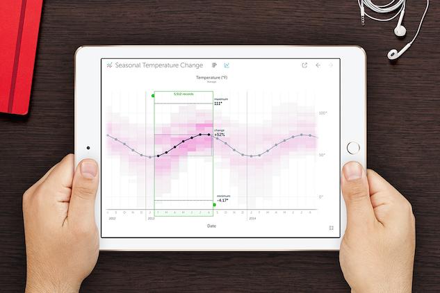 用户在iPad端操作Vizable