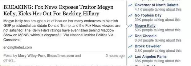 "Facebook Trending转发的假消息:""福克斯新闻主播Megyn Kelly因支持希拉里而被辞退"""