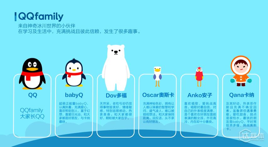 QQ family的六个角色
