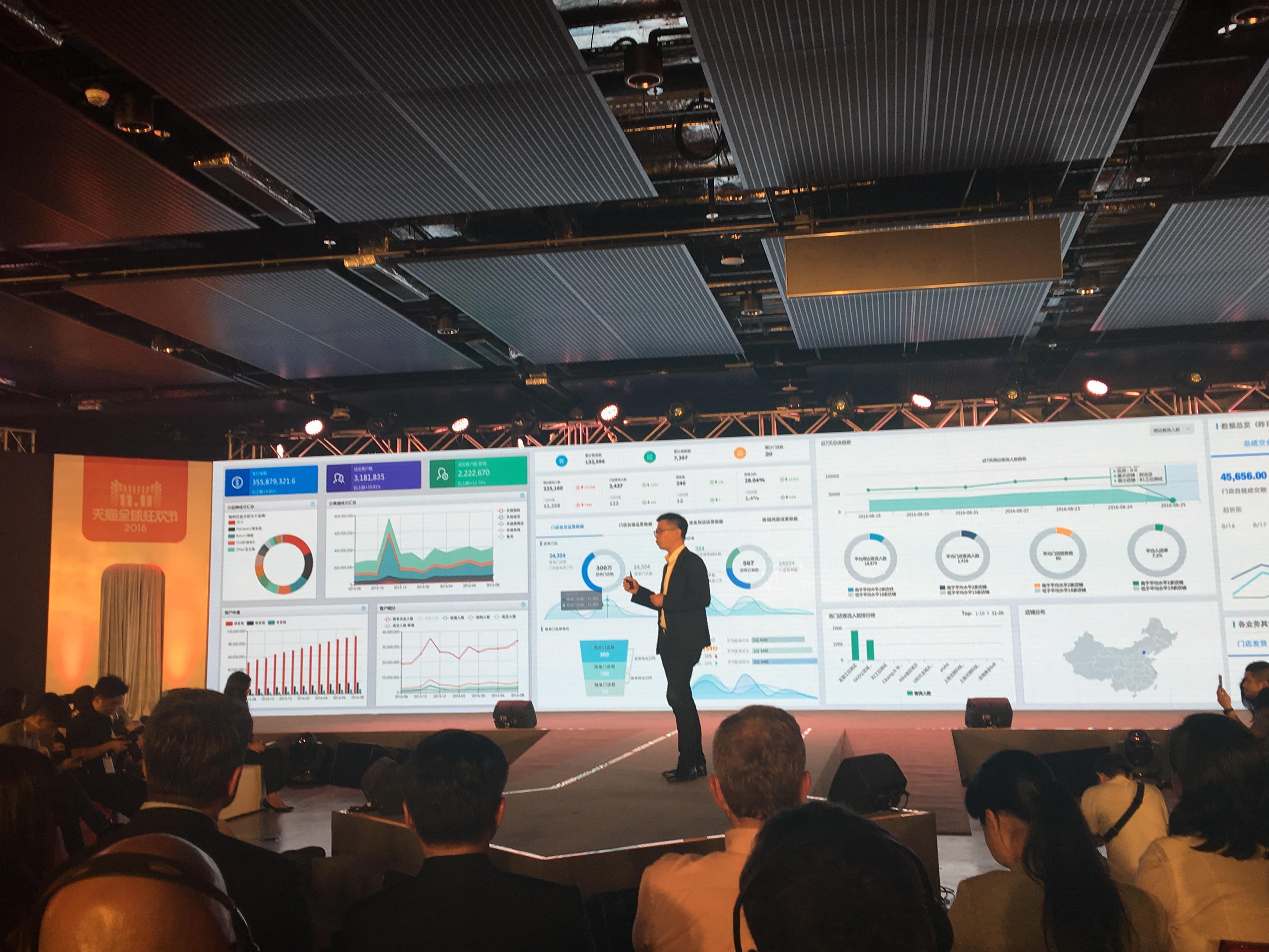 靖捷展示开放给商家的大数据