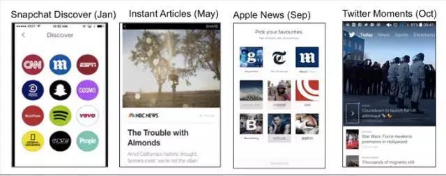 2015年,几大社交媒体在新闻分发功能上的布局