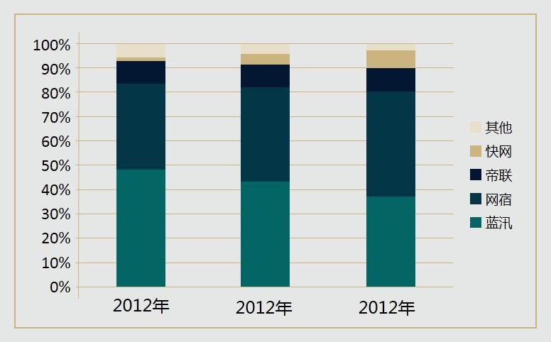 数据来源:中国信息通信研究院根据公开资料整理