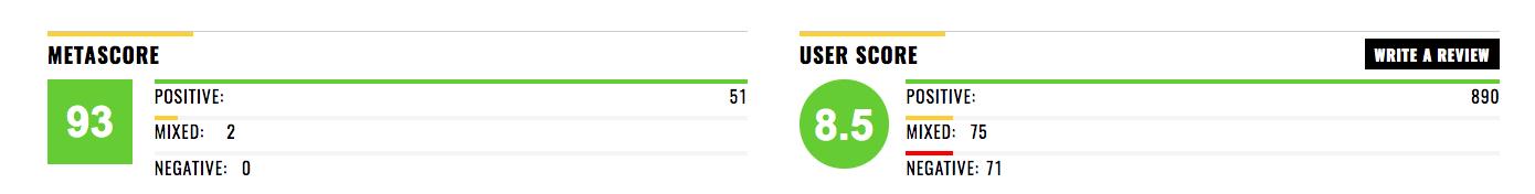 《爱乐之城》在 Metacritic 上的评分