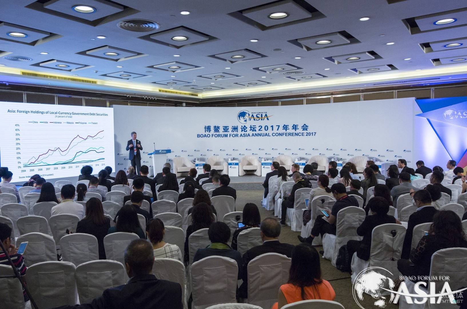 2017博鳌论坛《亚洲经济前瞻指数》发布会现场
