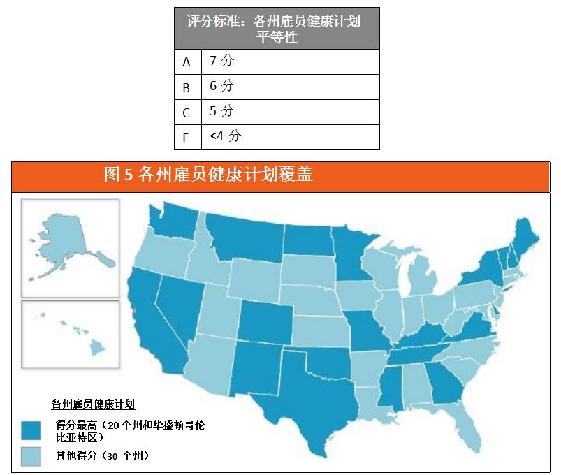 覆盖全美50个州,这是一份关于美国远程医疗现状的报告
