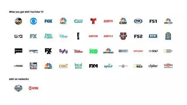 YouTube TV目前聚合的频道列表