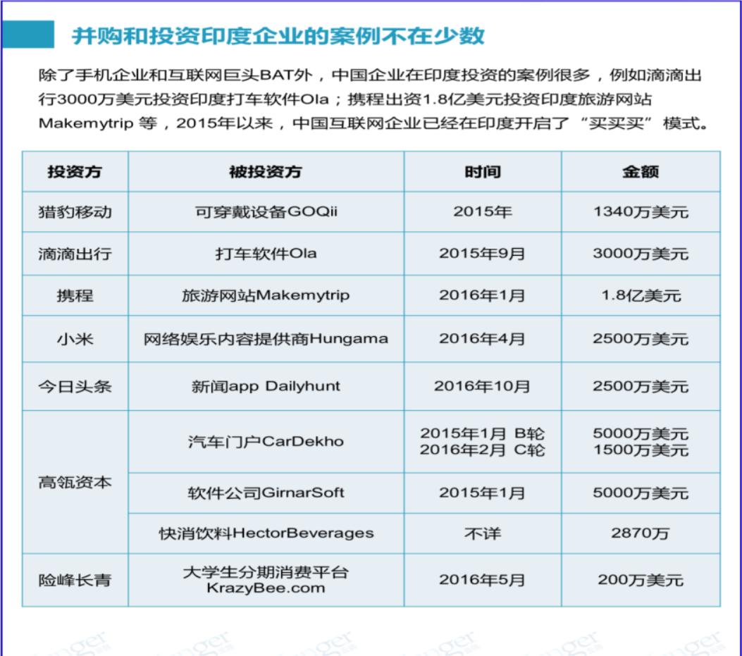 押宝未来,中国互联网军团正全面勾勒印度版图