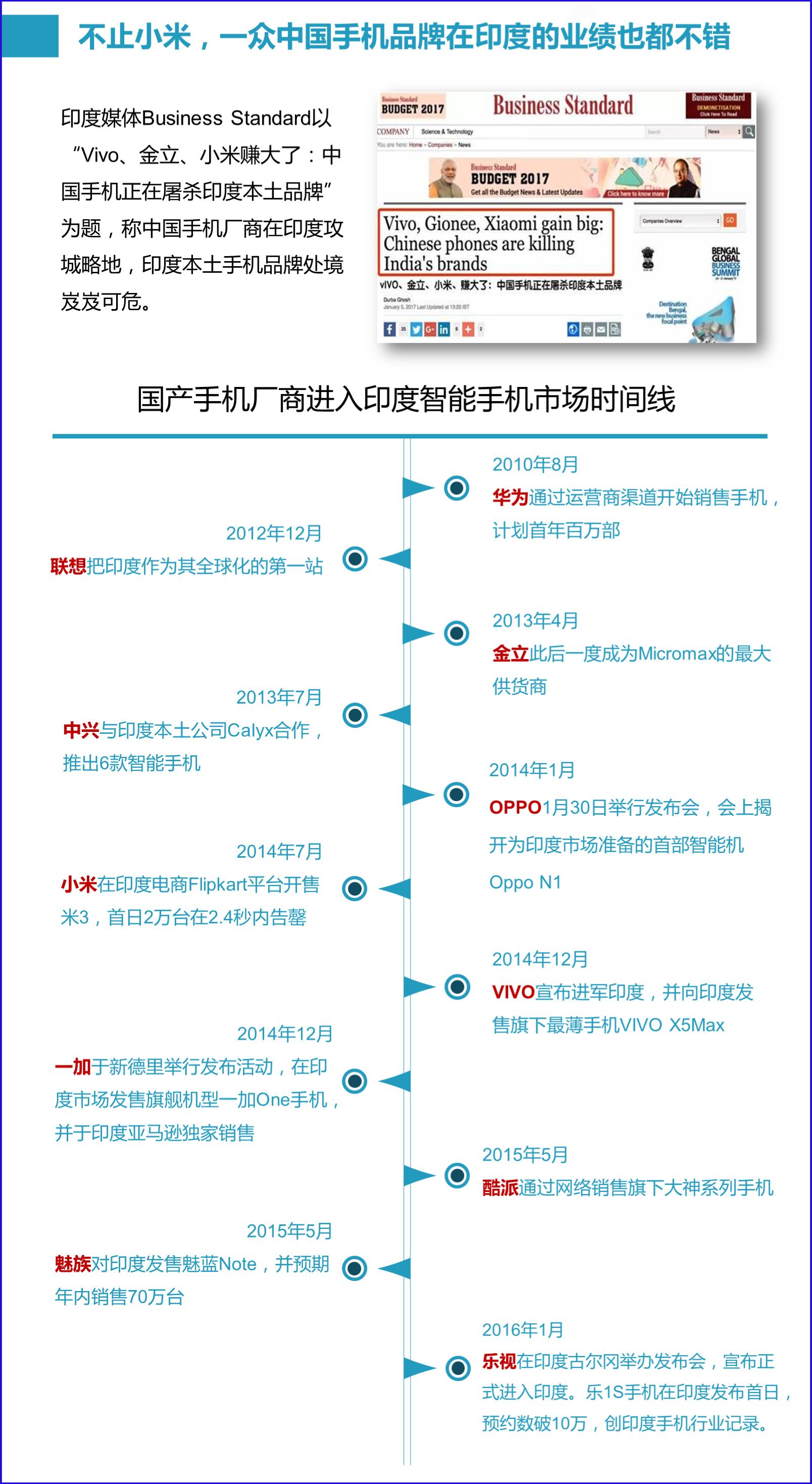 押寶未來,中國互聯網軍團正全面勾勒印度版圖
