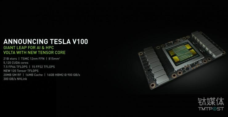 Tesla 100芯片