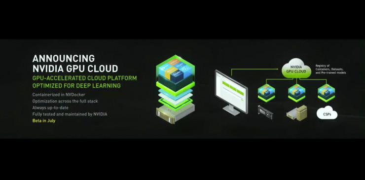 英伟达GPU云