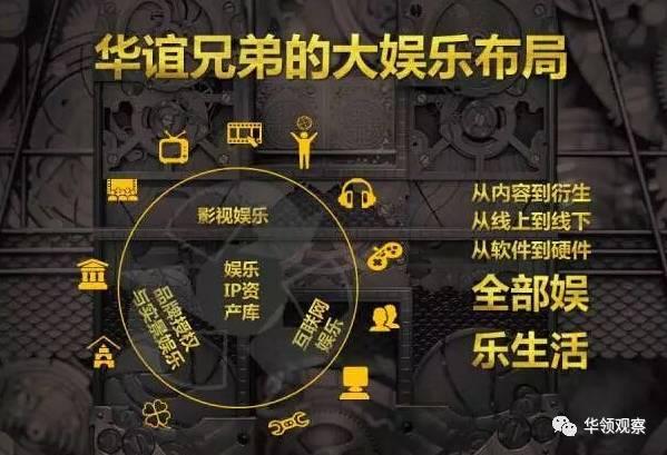 华谊兄弟的娱乐产业布局