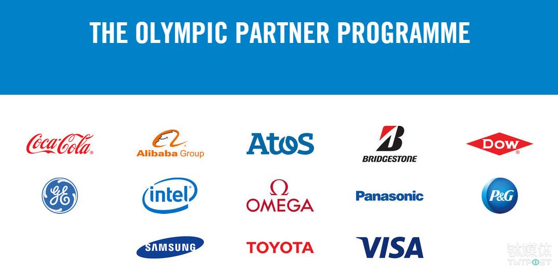 奥林匹克全球合作伙伴成员