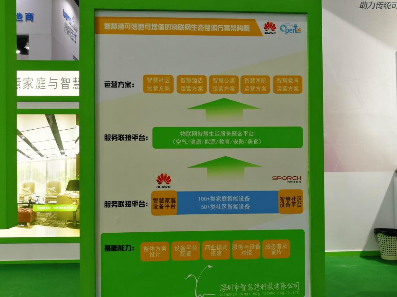 华为与深圳湾科技推出的智慧家庭解决方案