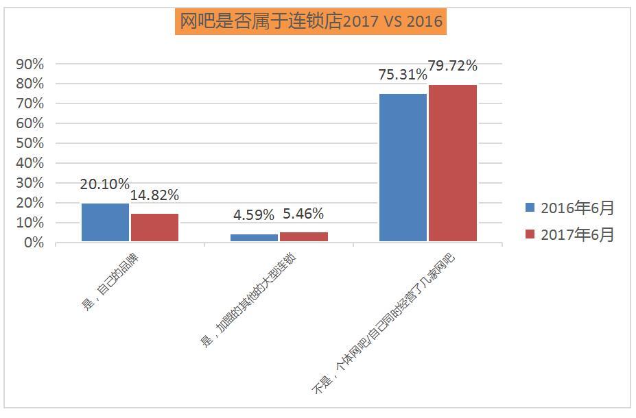 顺网大数据报告蓝皮书发布解密网吧娱乐产业