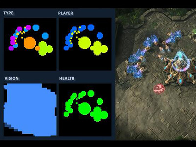 今年DeepMind对《星际争霸》的挑战就是案例之一,把整个游戏拆分成多个仿真场景,企图以分布式的模拟训练解决整体问题。可目前来看,结果却不尽如人意。毕竟在不完全信息环境中,对长期规划能力、多智能体协作能力的考验都太过严苛了。机器都不一定能很好的模仿人类的经验,更不必提完全依靠机器的自己了。