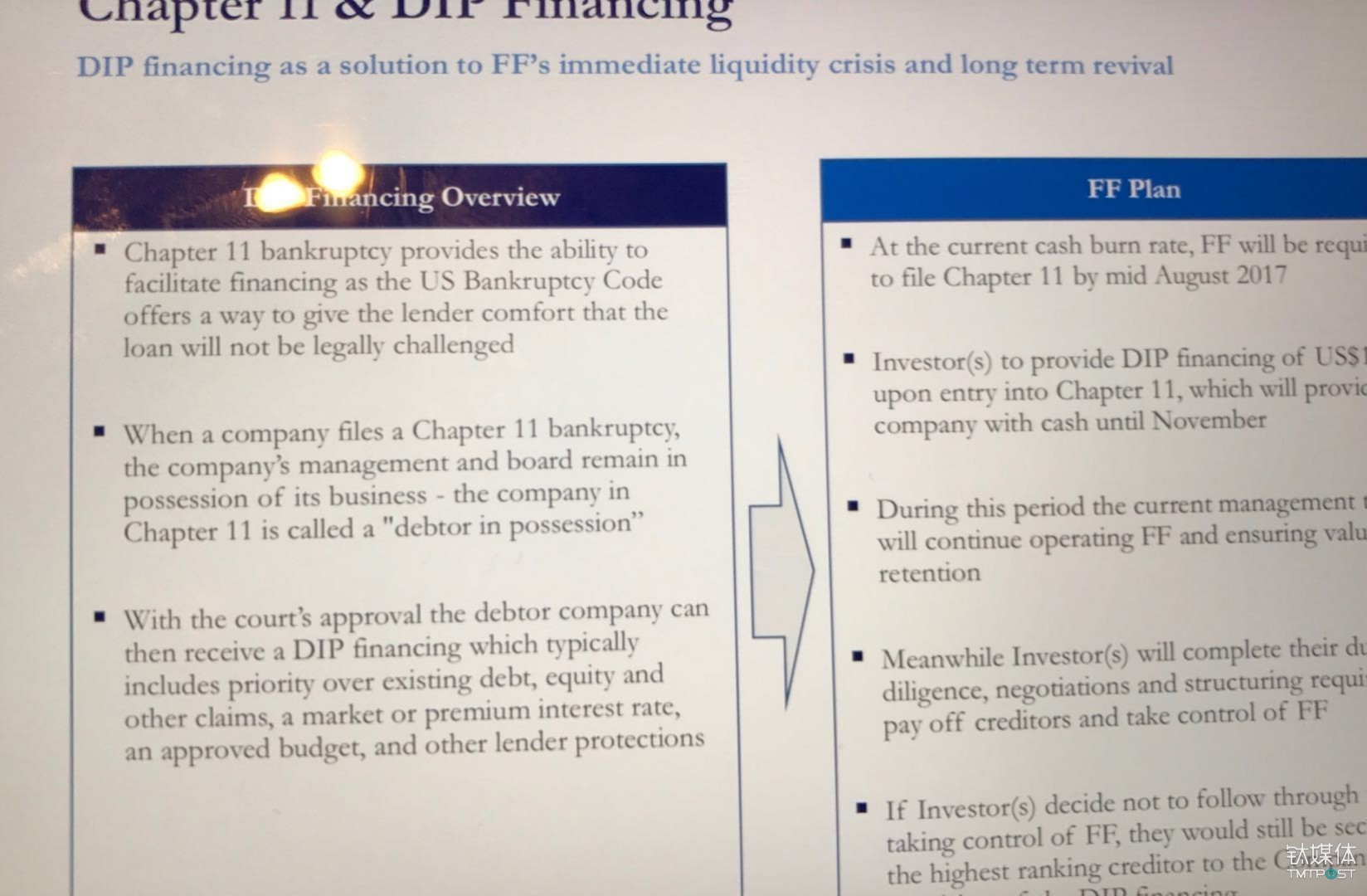"Overview of FF's ""bankruptcy & restructuring/financing plan"""