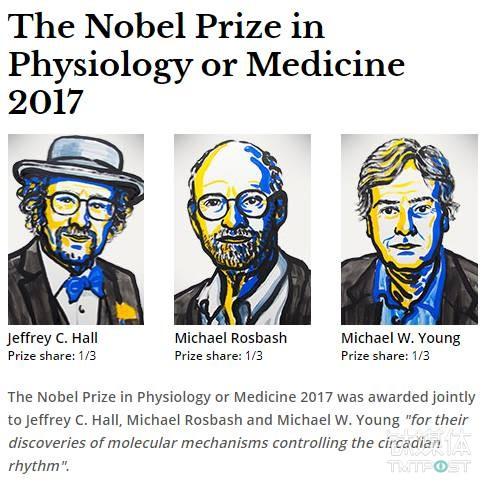 2017年诺贝尔生理学或医学奖授予杰弗理·霍尔(Jeffrey C Hall)、迈克尔·罗斯巴希(Michael Rosbash)、迈克尔·杨(Michael W Young)。