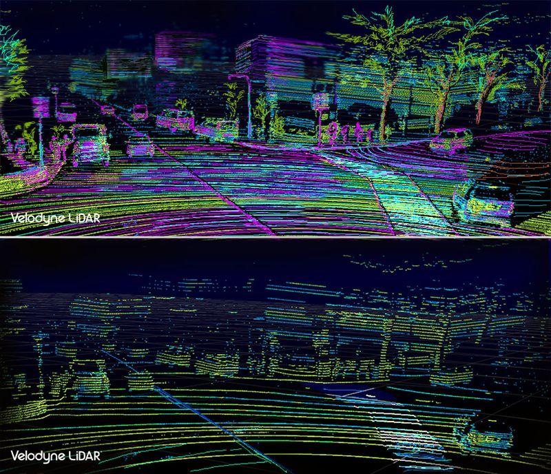 上图为128线激光雷达产品点云图像,下图为64线,两者对比,上图明显更为密集