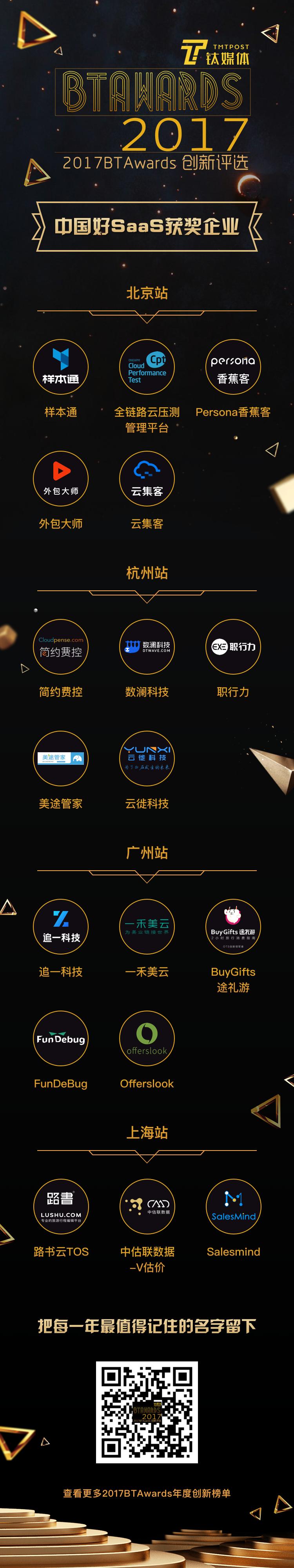 2017年中国好SaaS获奖企业