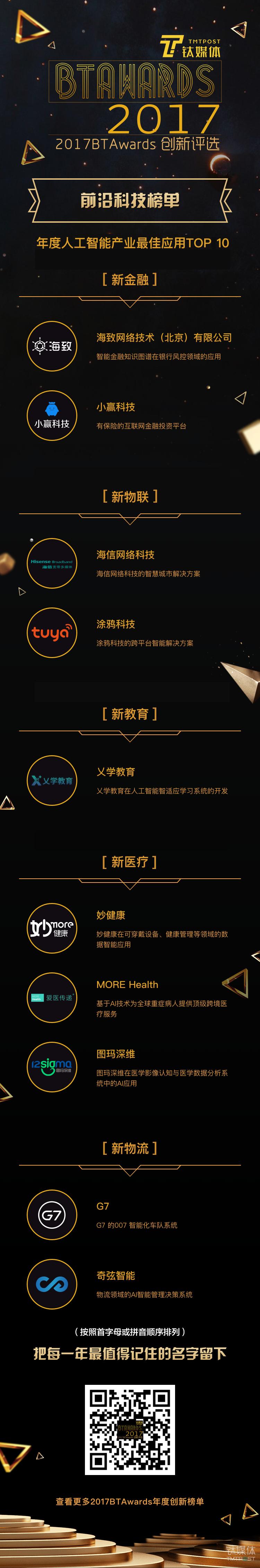 人工智能应用奖top10