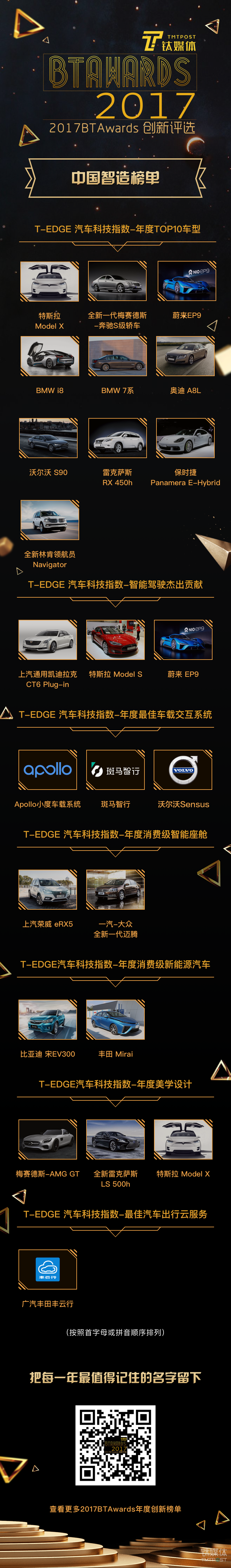 T-EDGE汽车科技