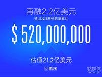 再融2.2亿美元,雷军旗下金山云D系列融资累计达5.2亿美元 | 钛快讯