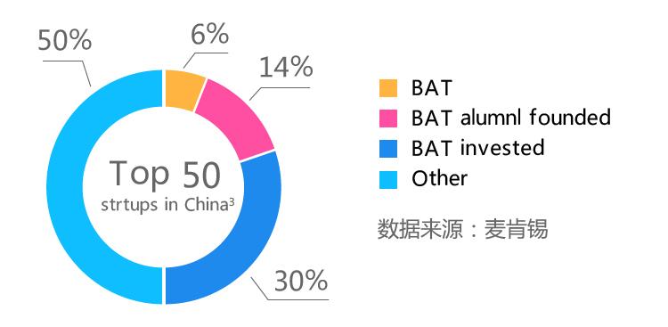 2017数字营销盘点:BAT 成广告霸主,信息流、短视频和MarTech引风潮