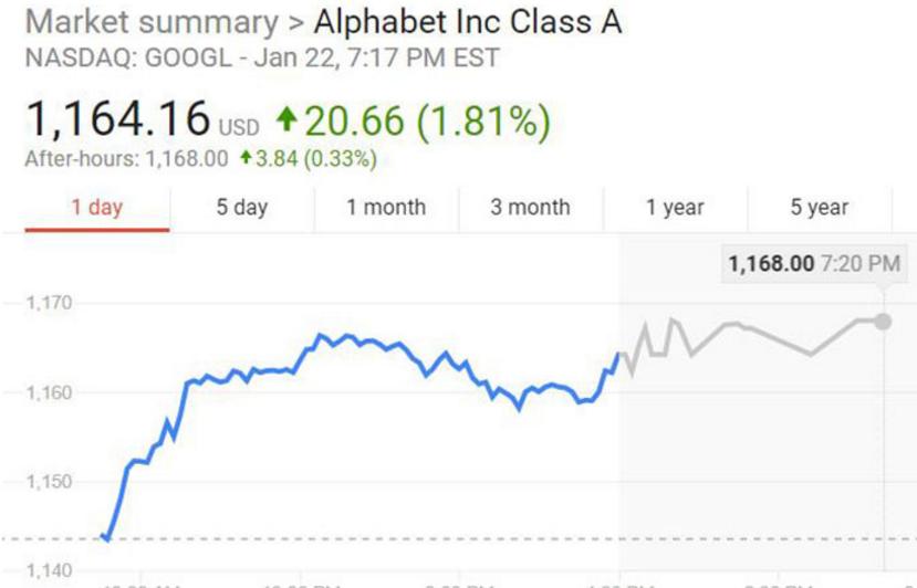 巨头的焦虑症,谷歌进入抄腾讯的时代