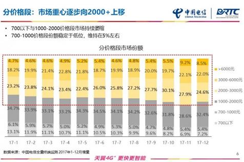 10个季度重回中国手机第一:小米胜算几何?