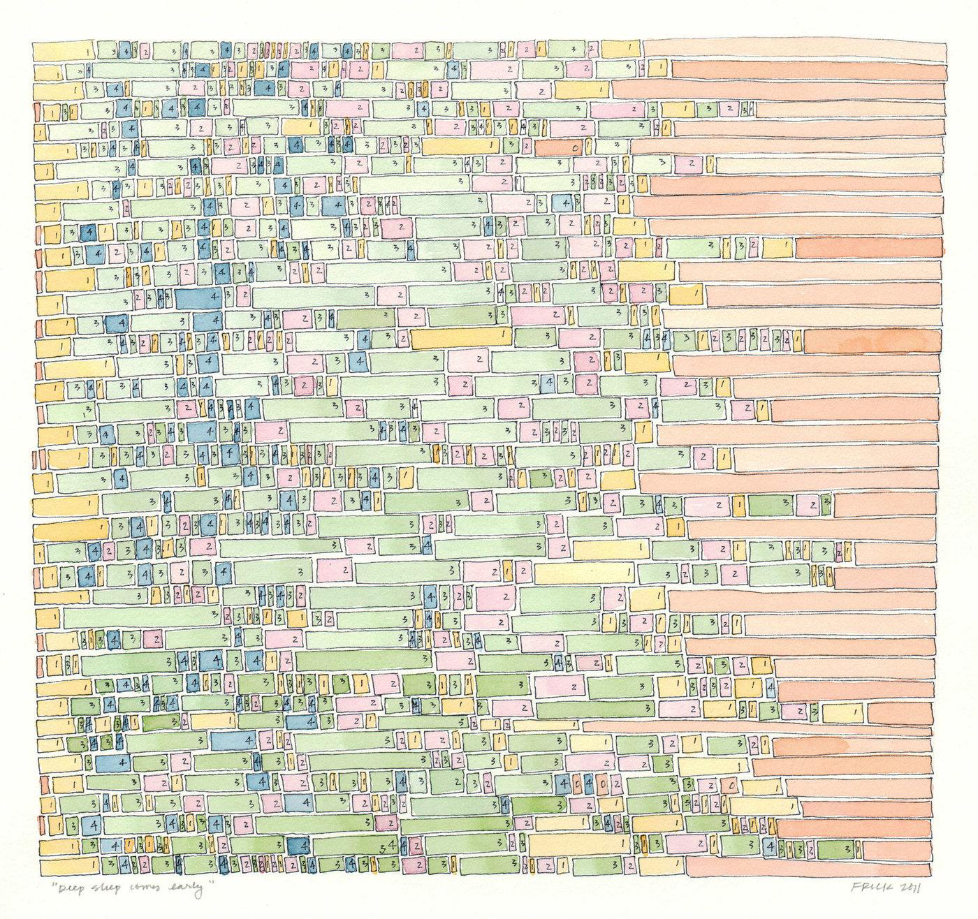 它创造了墨水和水彩图画可视化每日活动图表和睡眠数据。