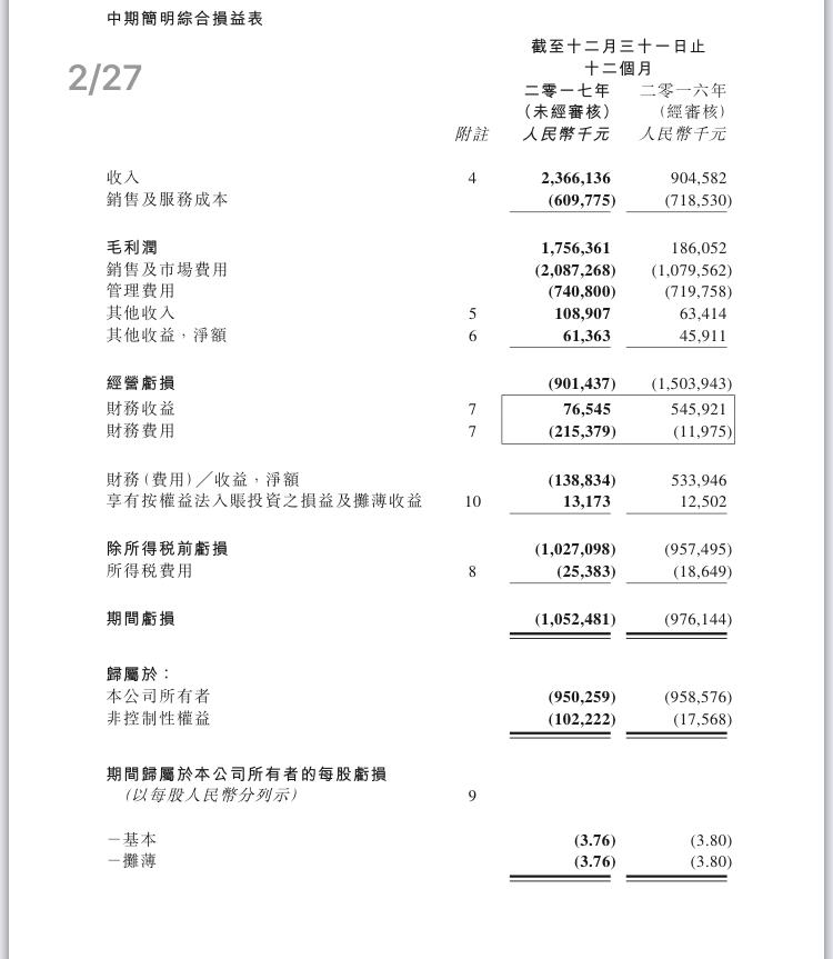 春节档单月百亿票房,谁才是最大的赢家?        翻译失败