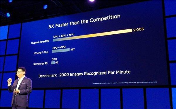 麒麟970芯片性能表现