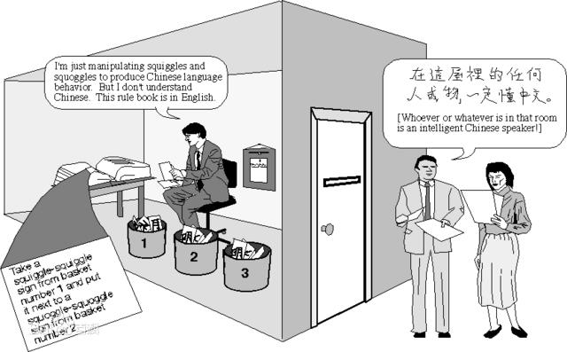 """""""中文房间""""实验"""