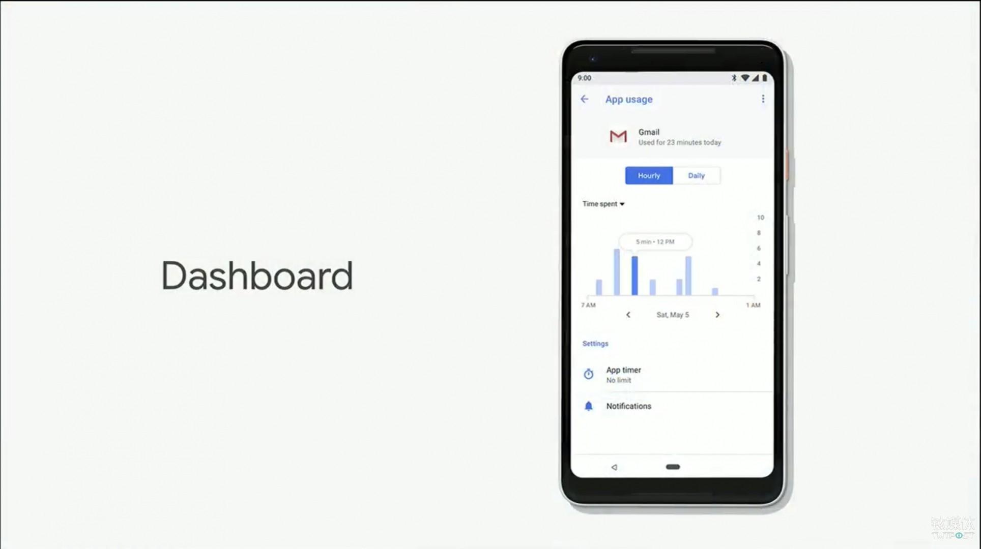 Dash Board-用户每天 App 的使用情况