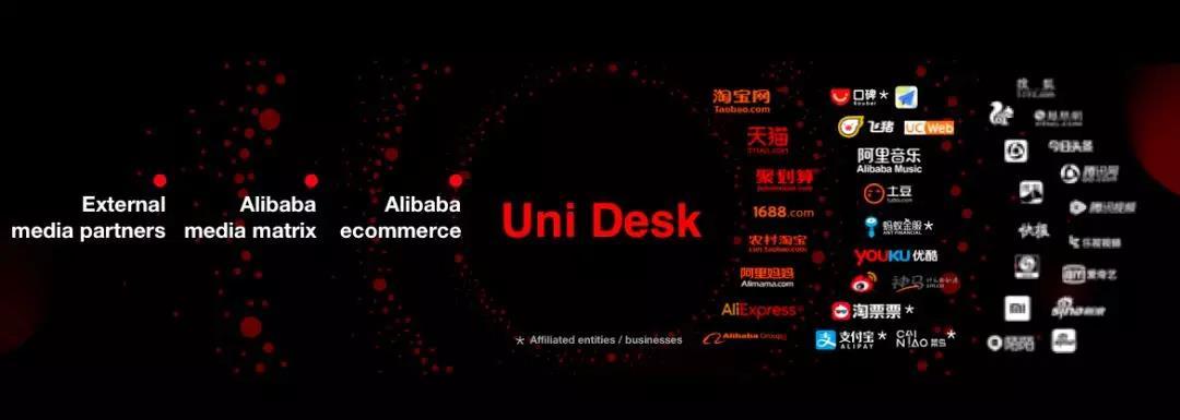 阿里巴巴的全域营销平台,与6大4A和2大本土广告公司都已合作
