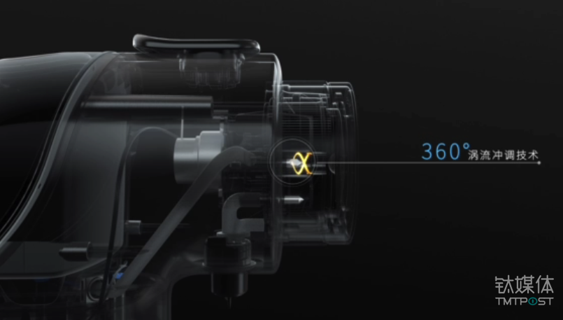 360°涡轮冲调技术