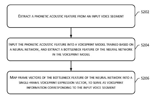 一文读懂BAT的人工智能版图