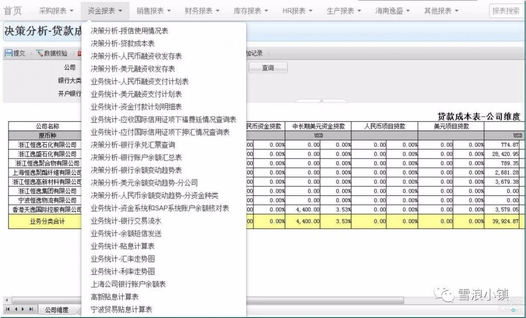 数据经过分析后输出后的各类报表